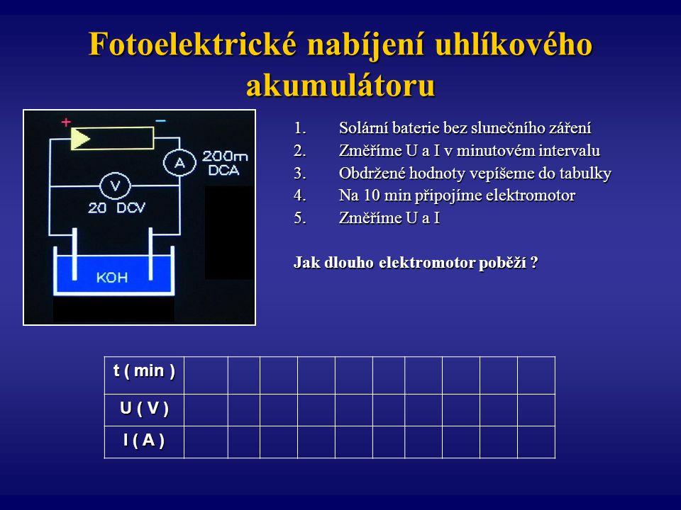 Fotoelektrické nabíjení uhlíkového akumulátoru