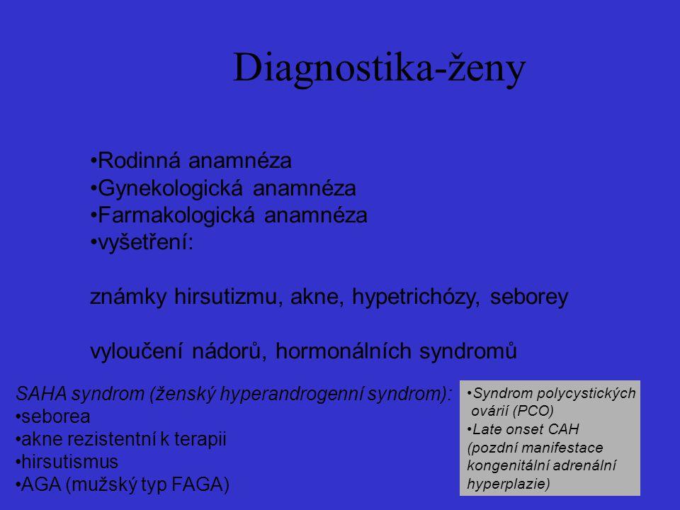 Diagnostika-ženy Rodinná anamnéza Gynekologická anamnéza