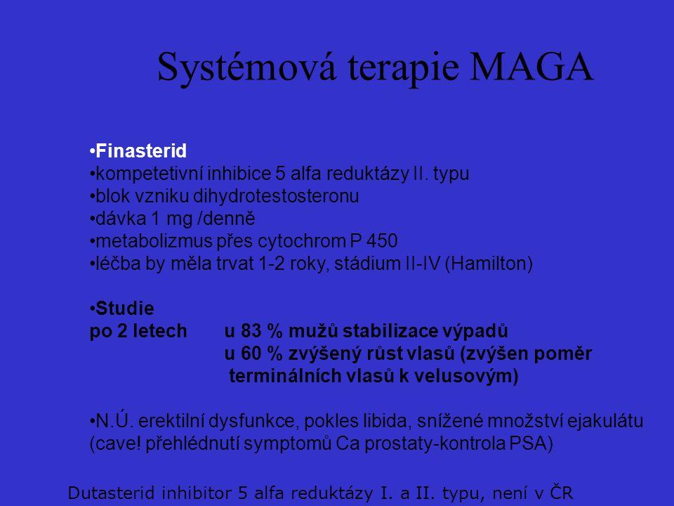 Systémová terapie MAGA