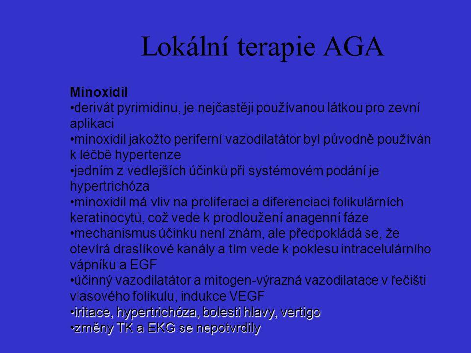 Lokální terapie AGA Minoxidil