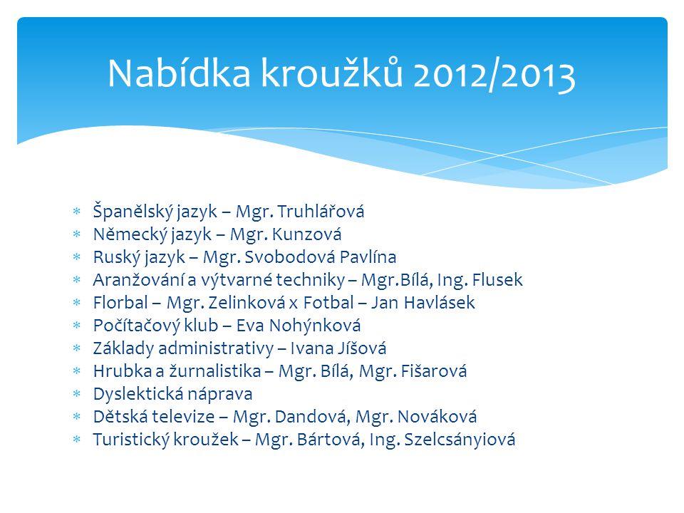 Nabídka kroužků 2012/2013 Španělský jazyk – Mgr. Truhlářová