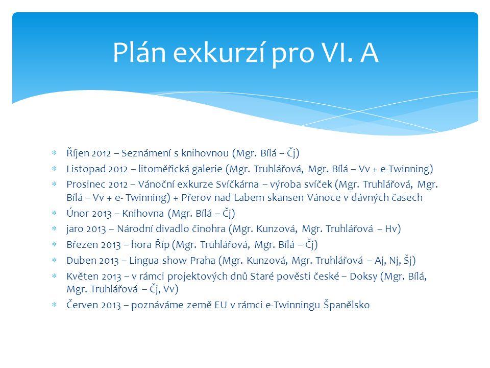 Plán exkurzí pro VI. A Říjen 2012 – Seznámení s knihovnou (Mgr. Bílá – Čj)