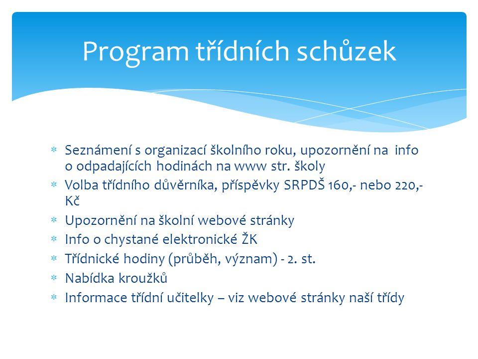 Program třídních schůzek