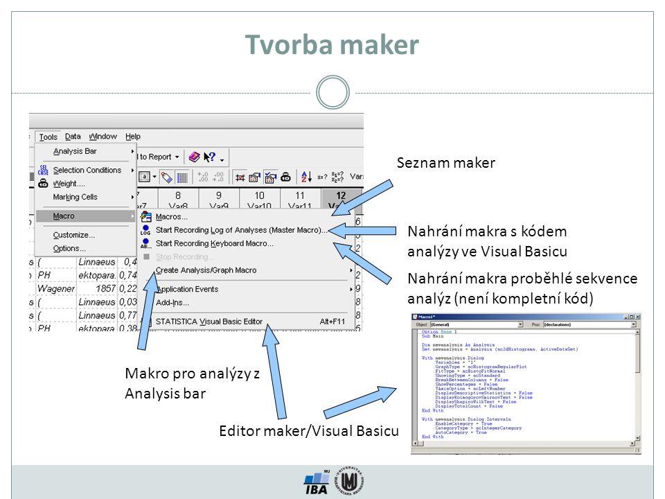 Tvorba maker Seznam maker