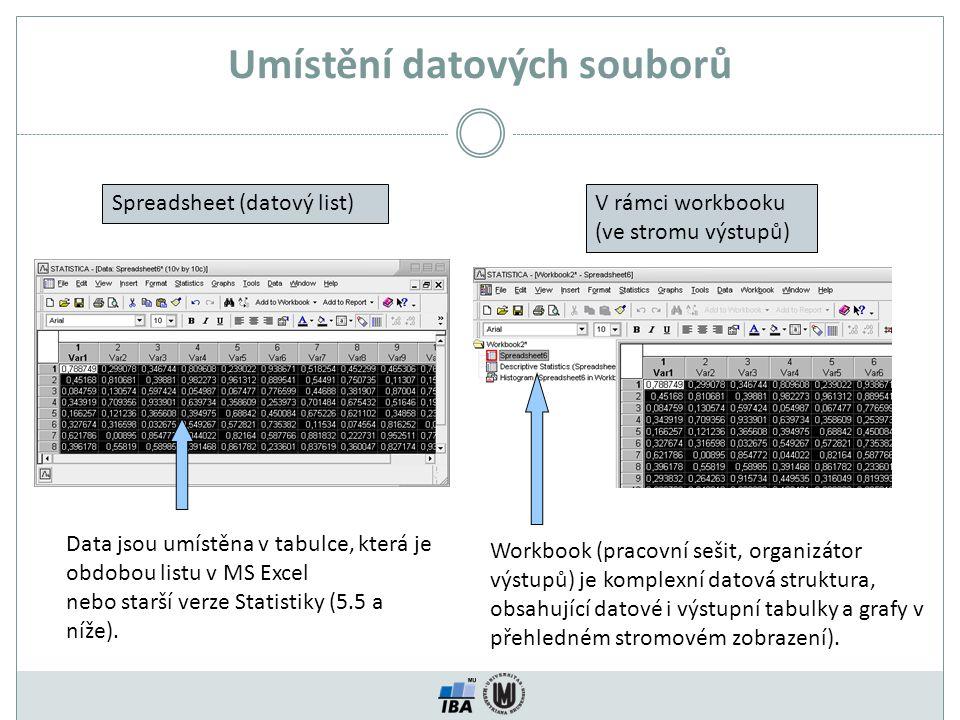Umístění datových souborů