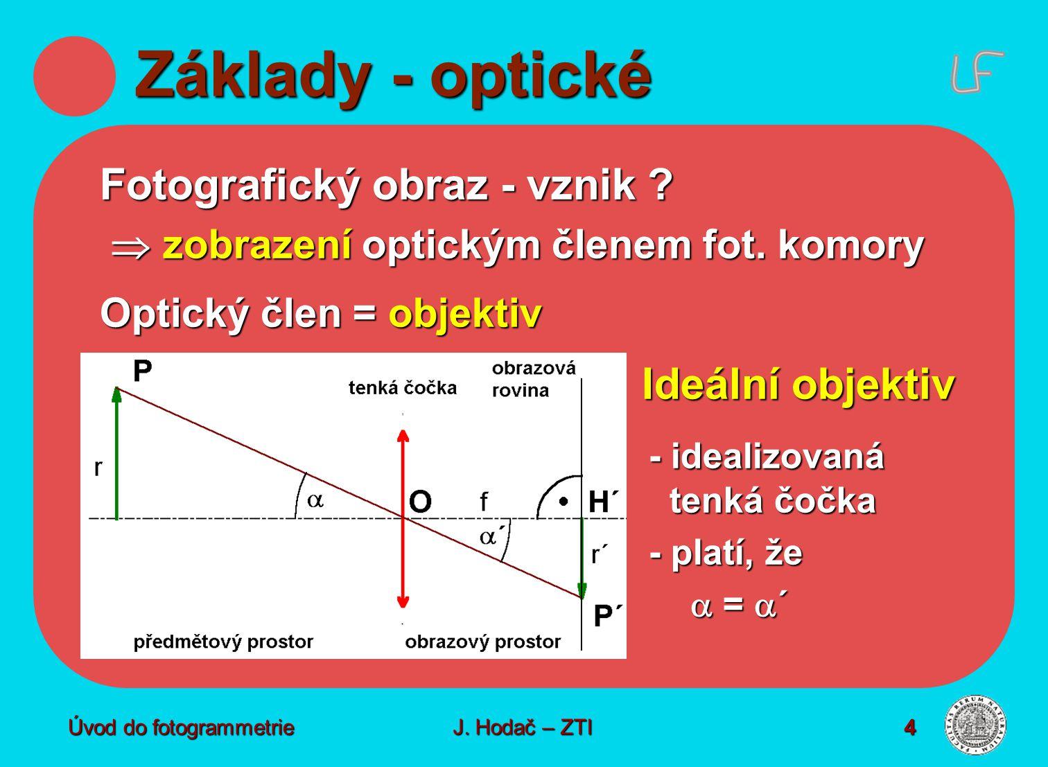 Základy - optické Fotografický obraz - vznik Ideální objektiv