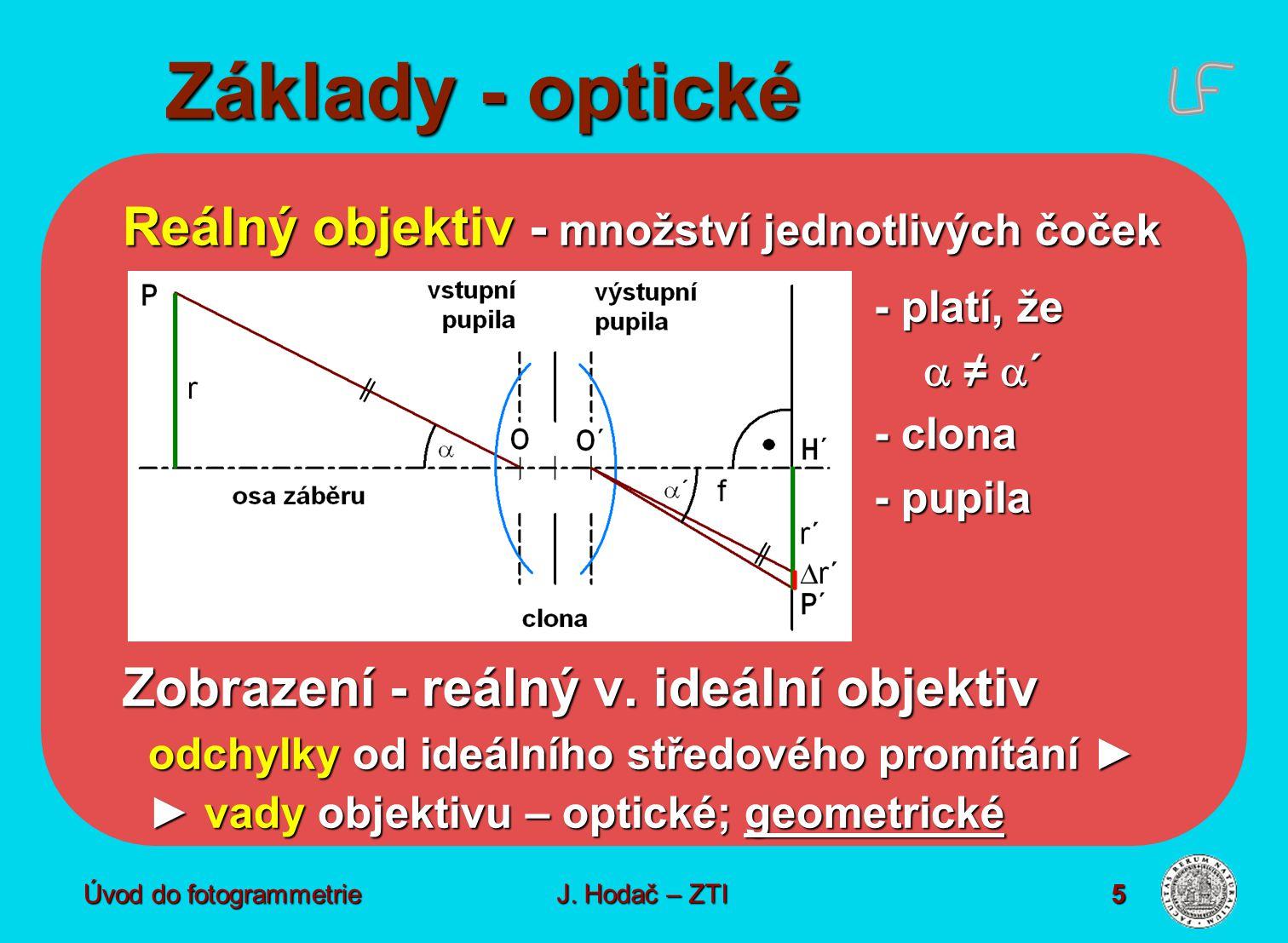 Základy - optické Reálný objektiv - množství jednotlivých čoček