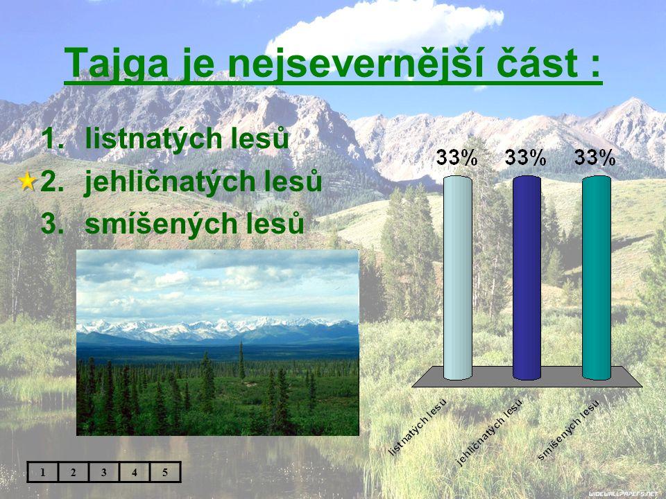 Tajga je nejsevernější část :
