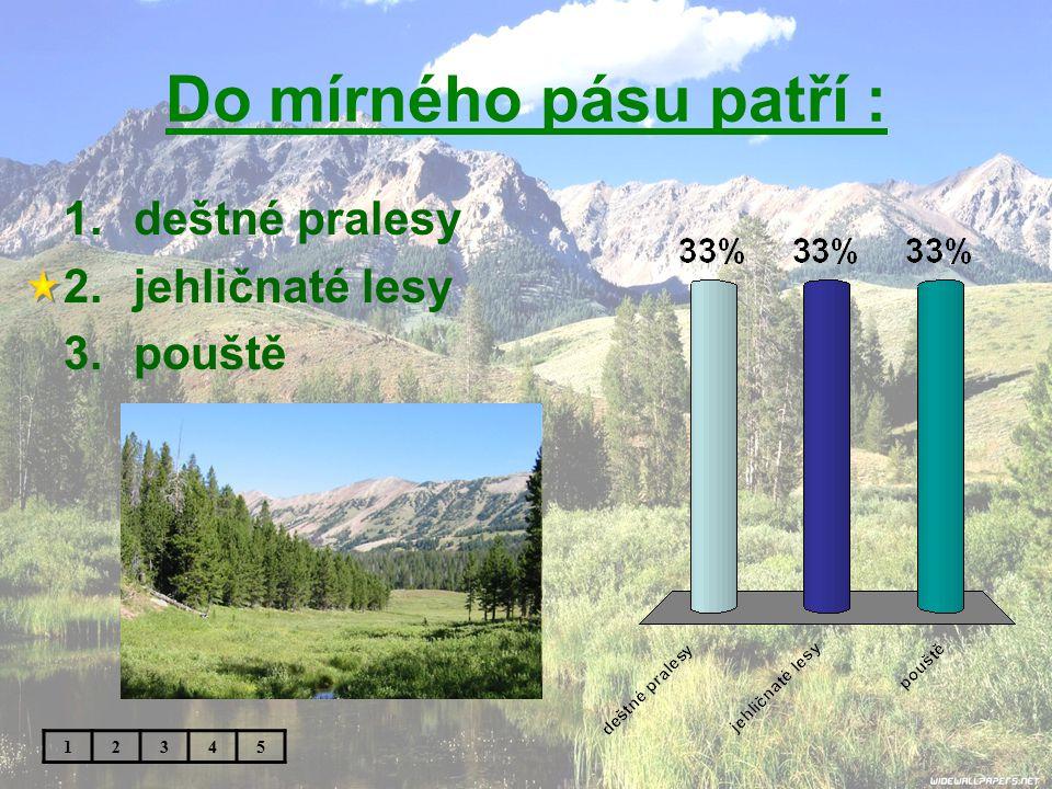 Do mírného pásu patří : deštné pralesy jehličnaté lesy pouště 1 2 3 4