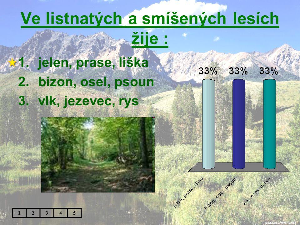 Ve listnatých a smíšených lesích žije :