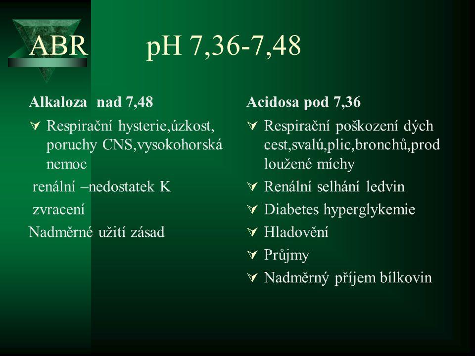 ABR pH 7,36-7,48 Alkaloza nad 7,48 Acidosa pod 7,36