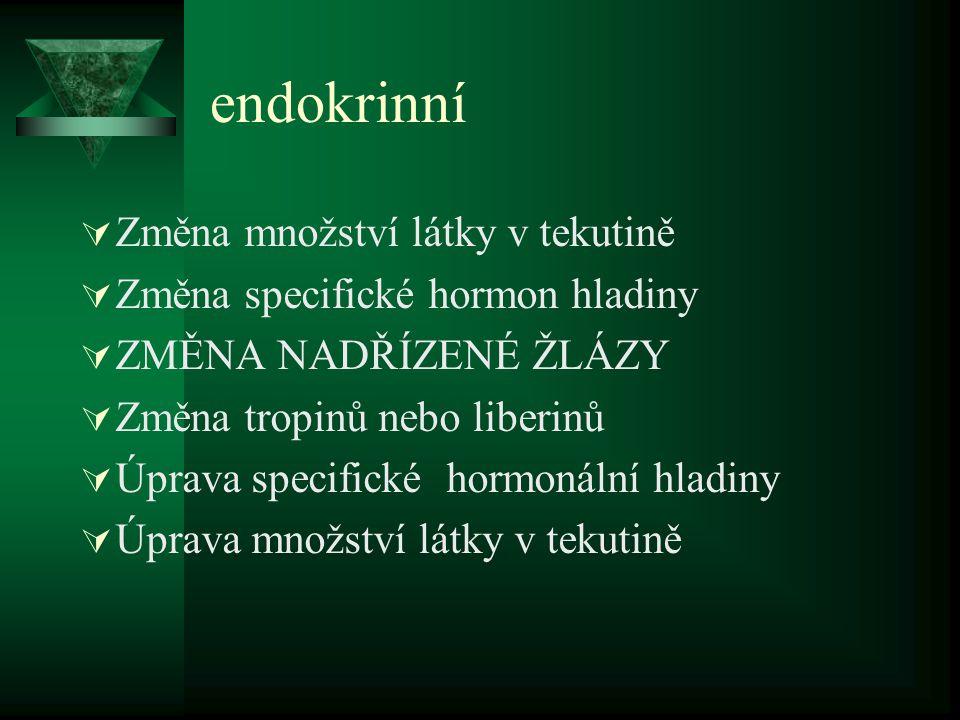 endokrinní Změna množství látky v tekutině