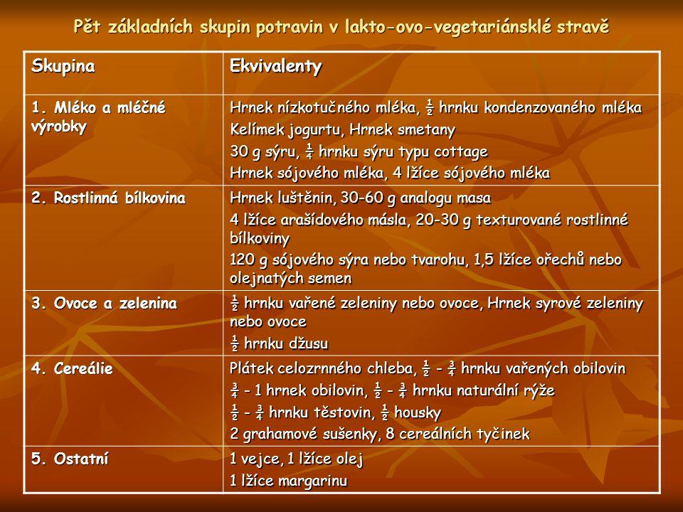 Pět základních skupin potravin v lakto-ovo-vegetariánsklé stravě