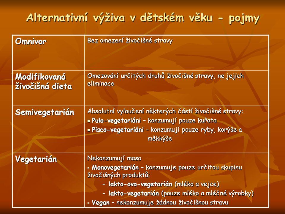 Alternativní výživa v dětském věku - pojmy