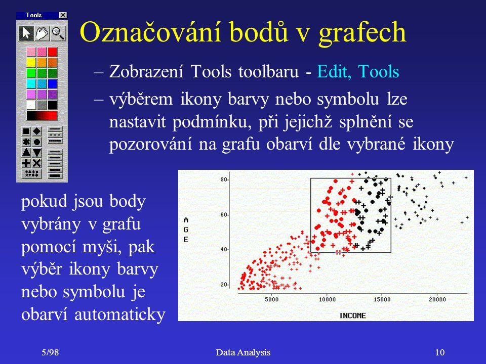 Označování bodů v grafech