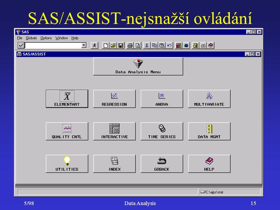 SAS/ASSIST-nejsnažší ovládání