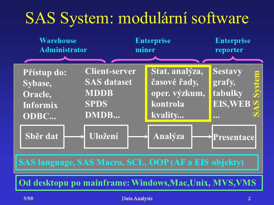 SAS System: modulární software