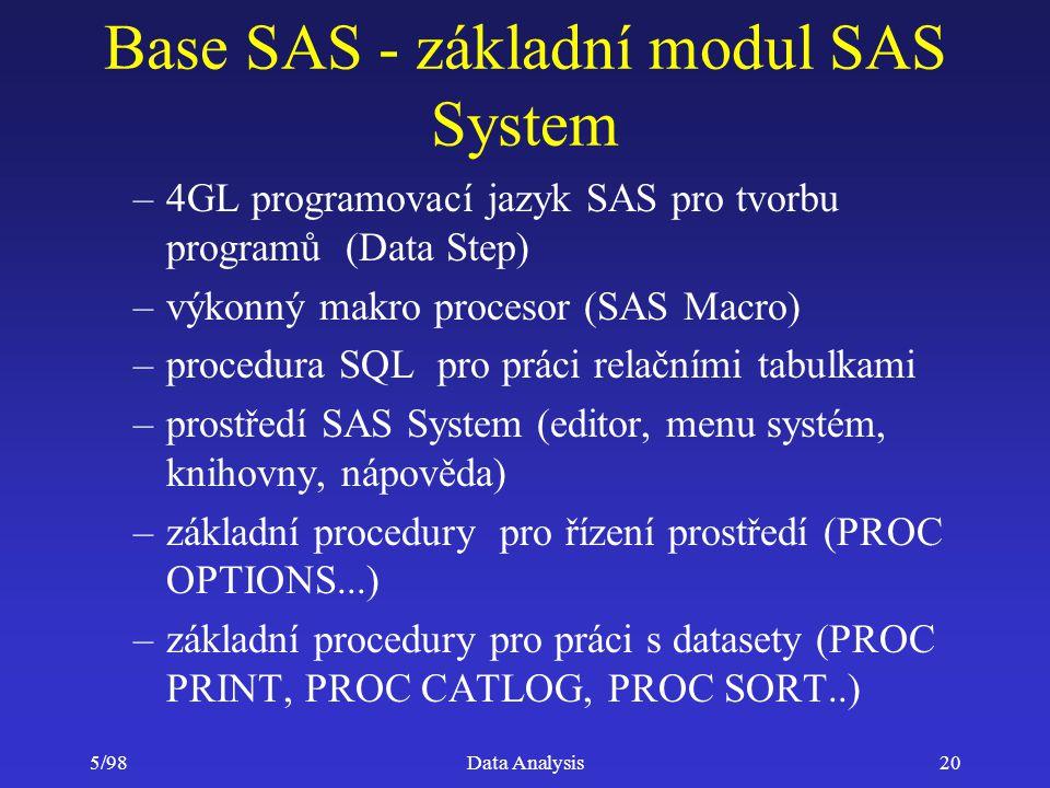 Base SAS - základní modul SAS System