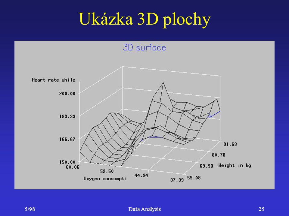 Ukázka 3D plochy 5/98 Data Analysis