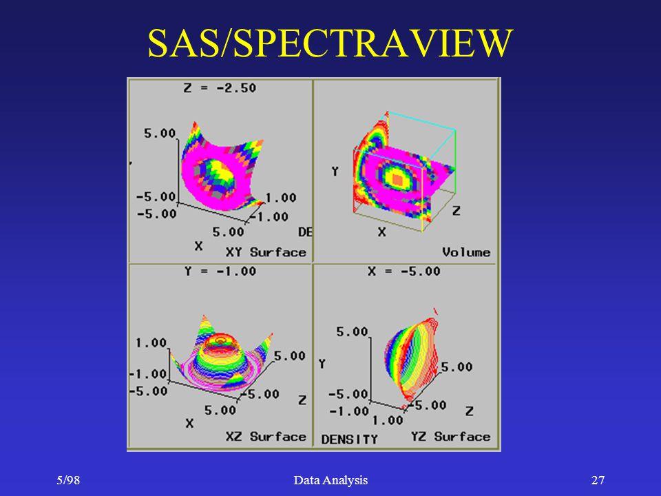 SAS/SPECTRAVIEW 5/98 Data Analysis