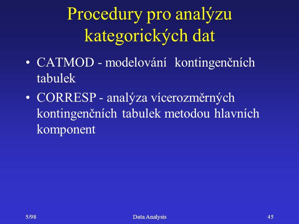 Procedury pro analýzu kategorických dat