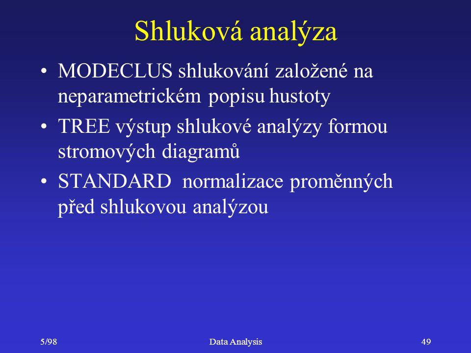 Shluková analýza MODECLUS shlukování založené na neparametrickém popisu hustoty. TREE výstup shlukové analýzy formou stromových diagramů.