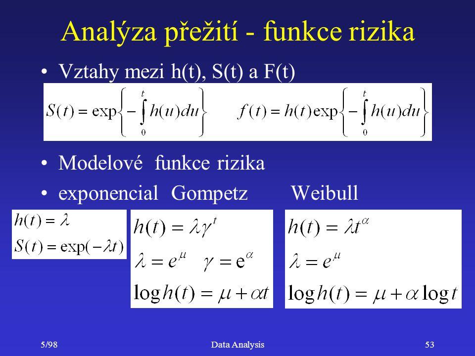 Analýza přežití - funkce rizika