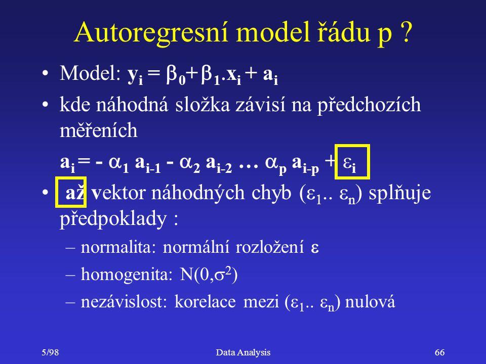 Autoregresní model řádu p