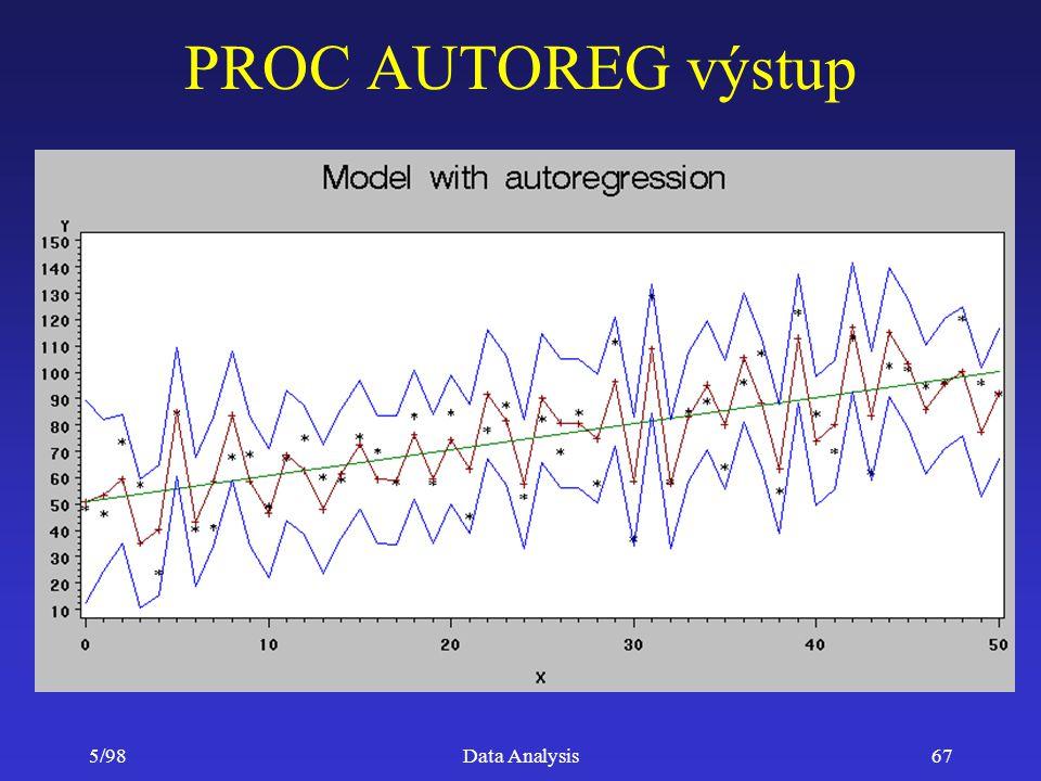 PROC AUTOREG výstup 5/98 Data Analysis