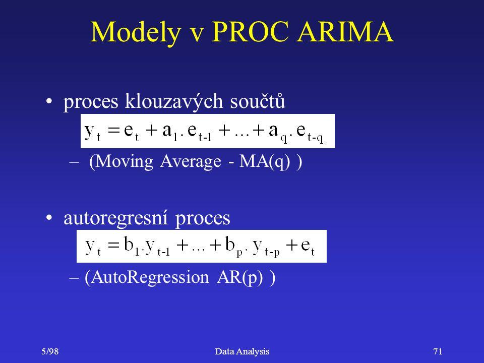 Modely v PROC ARIMA proces klouzavých součtů autoregresní proces