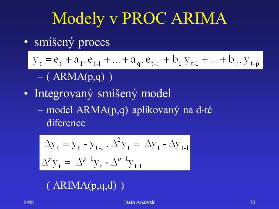 Modely v PROC ARIMA smíšený proces Integrovaný smíšený model