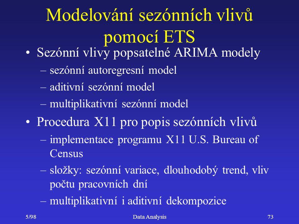 Modelování sezónních vlivů pomocí ETS