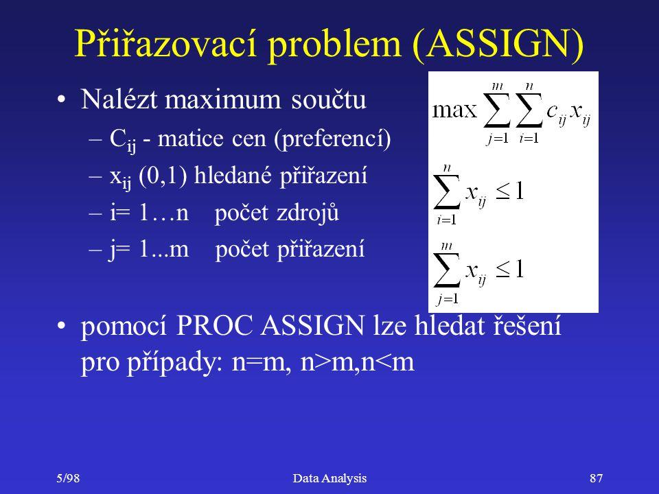 Přiřazovací problem (ASSIGN)