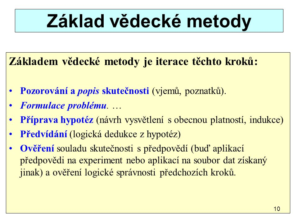 Základ vědecké metody Základem vědecké metody je iterace těchto kroků: