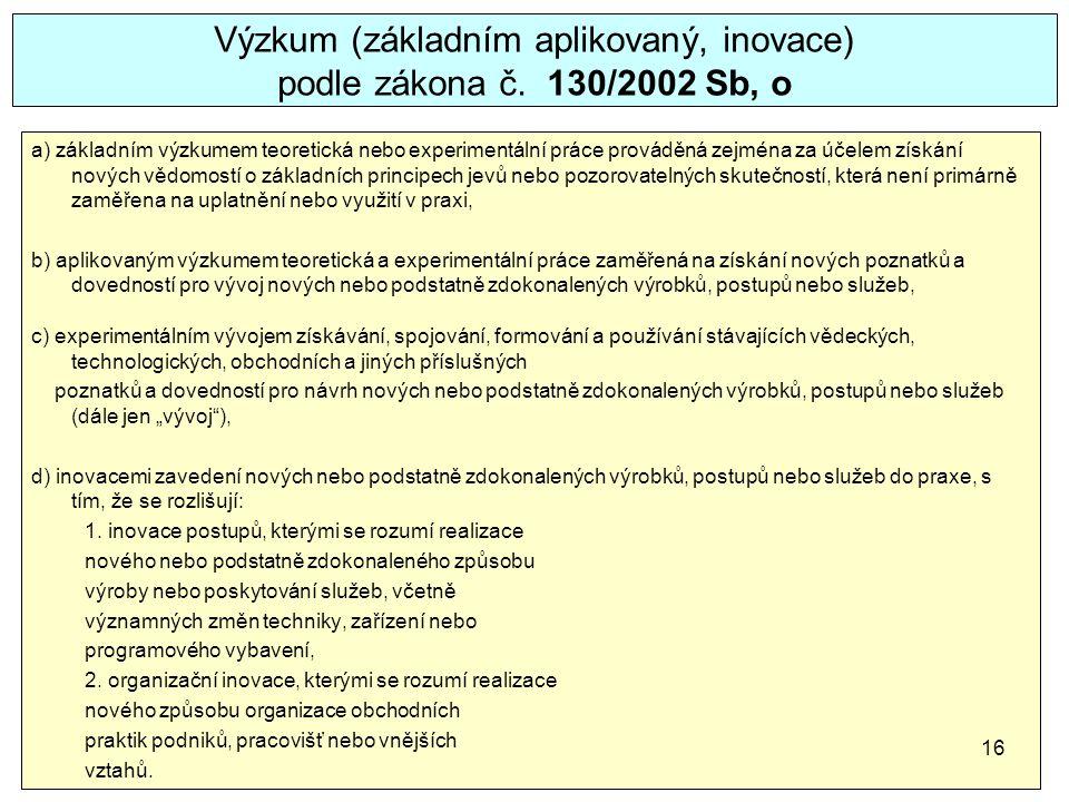 Výzkum (základním aplikovaný, inovace) podle zákona č. 130/2002 Sb, o