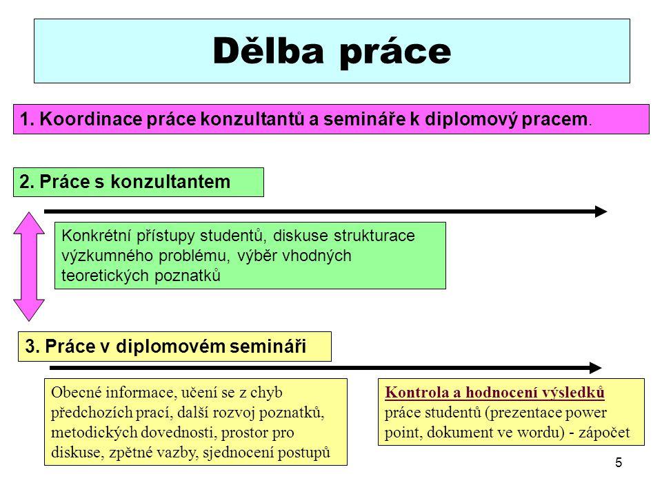 Dělba práce 1. Koordinace práce konzultantů a semináře k diplomový pracem. 2. Práce s konzultantem.