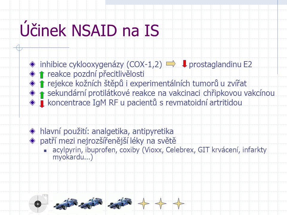 Účinek NSAID na IS inhibice cyklooxygenázy (COX-1,2) prostaglandinu E2