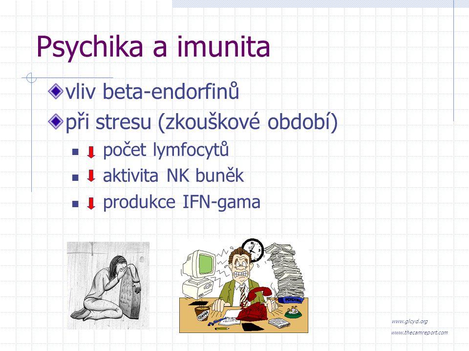 Psychika a imunita vliv beta-endorfinů při stresu (zkouškové období)