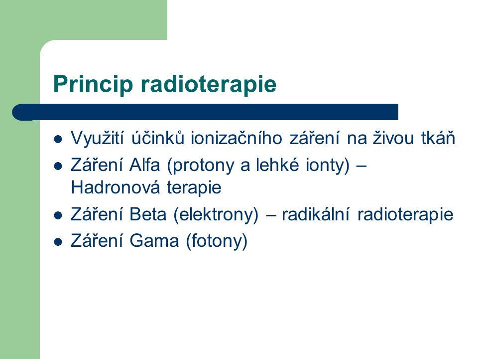 Princip radioterapie Využití účinků ionizačního záření na živou tkáň