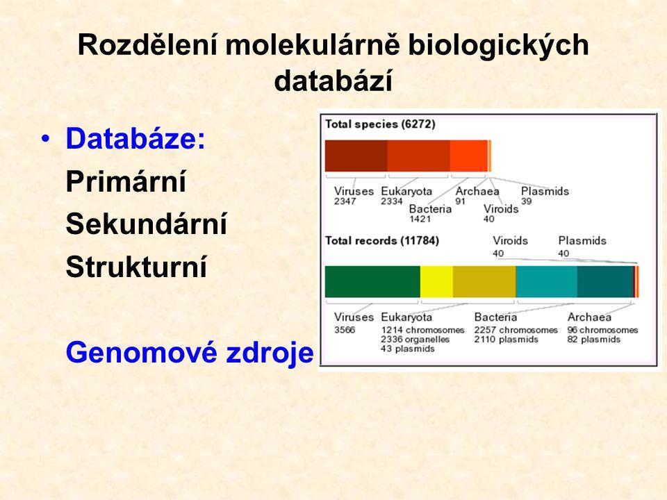 Rozdělení molekulárně biologických databází