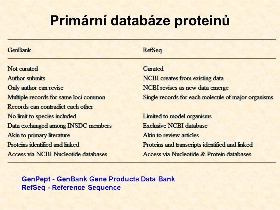 Primární databáze proteinů