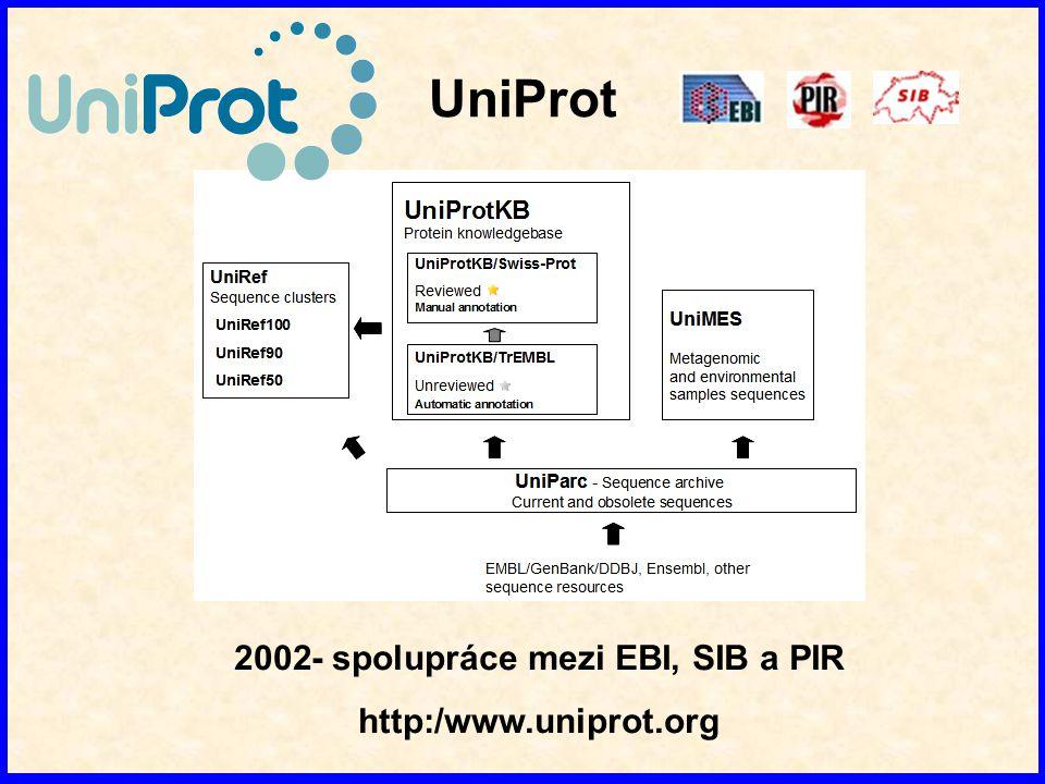 - spolupráce mezi EBI, SIB a PIR