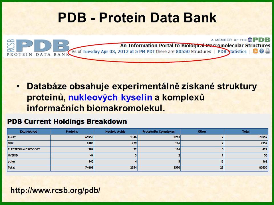 PDB - Protein Data Bank Databáze obsahuje experimentálně získané struktury proteinů, nukleových kyselin a komplexů informačních biomakromolekul.