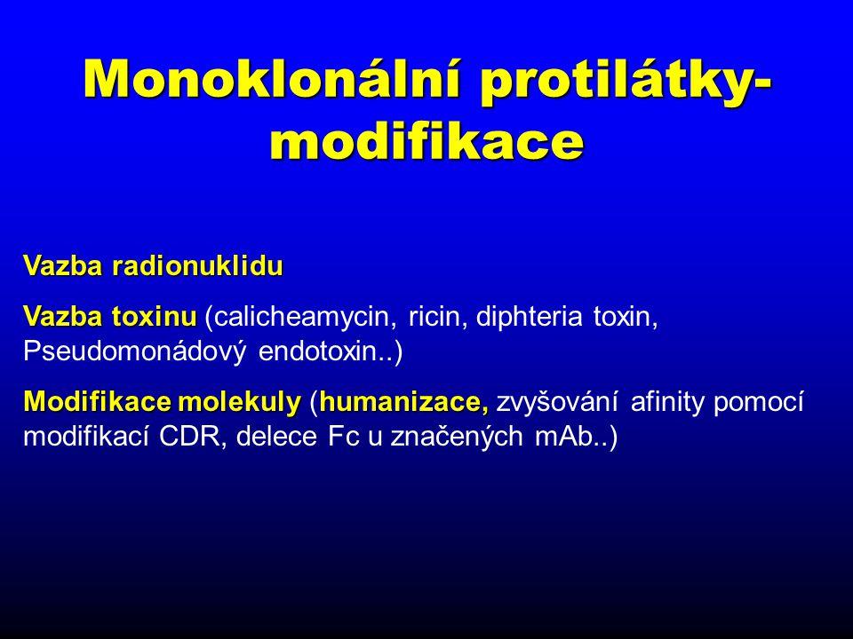 Monoklonální protilátky- modifikace