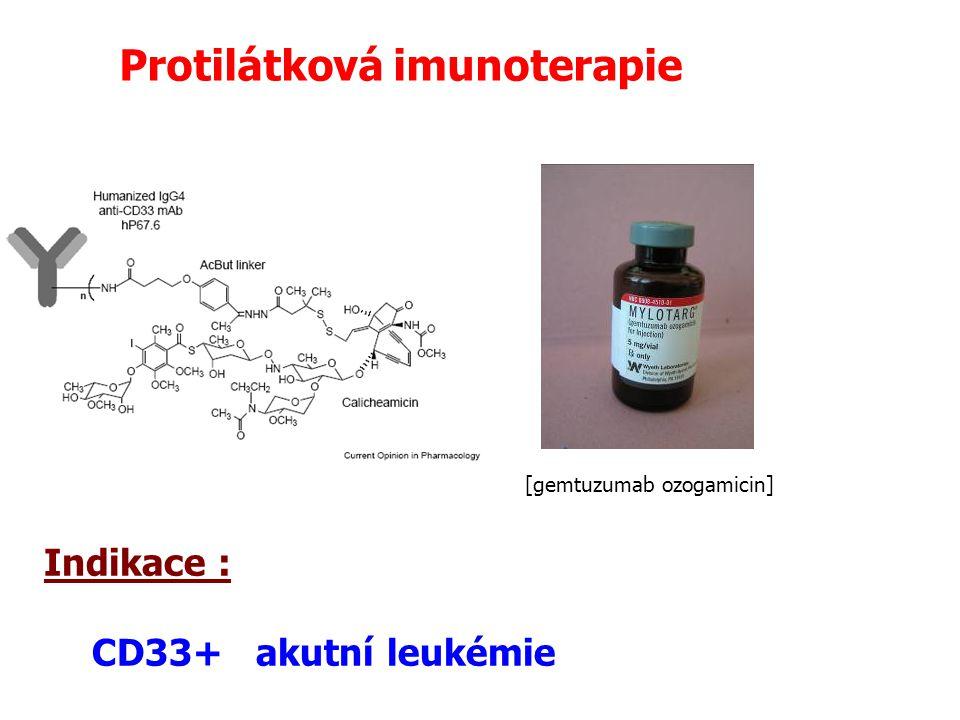 Protilátková imunoterapie