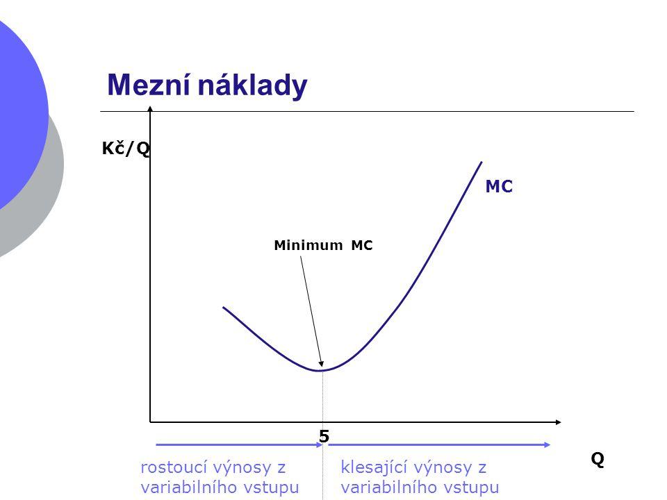 Mezní náklady Kč/Q MC 5 Q rostoucí výnosy z variabilního vstupu