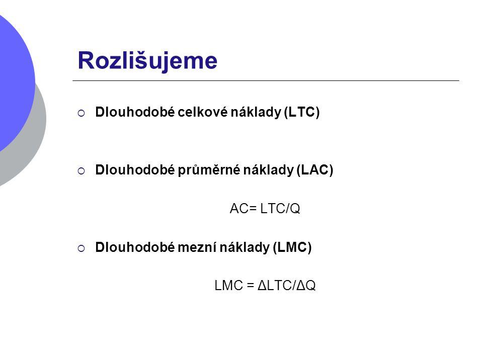 Rozlišujeme Dlouhodobé celkové náklady (LTC)