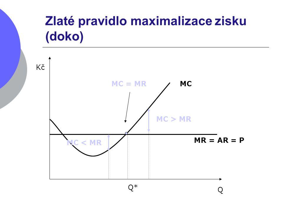 Zlaté pravidlo maximalizace zisku (doko)