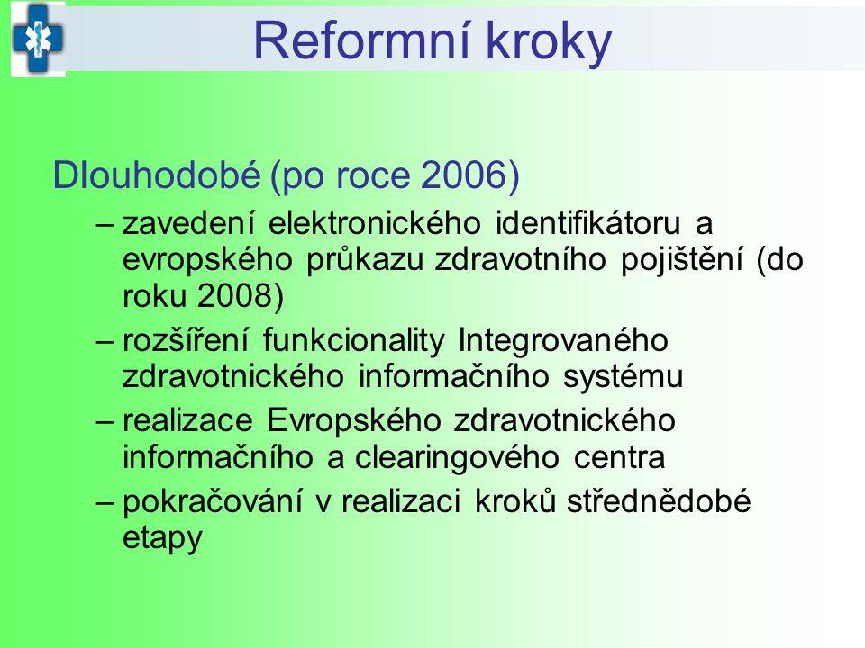 Reformní kroky Dlouhodobé (po roce 2006)