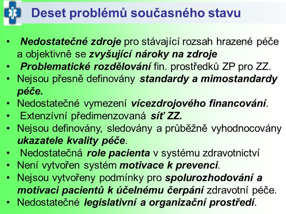 Deset problémů současného stavu
